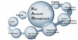 Key Account Manager job in  Dubai, UAE