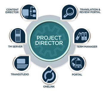 Project Director job in Dubai - UAE