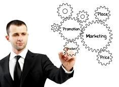 Marketing manager job in Randburg
